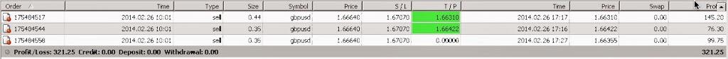 GBPUSD trade result