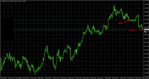 AUDUSD trade blog