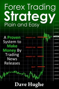 Forex Trading Strategy Cover