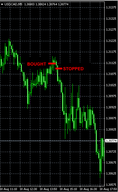FOREX-SIGNAL-USDCAD-AUG18-1