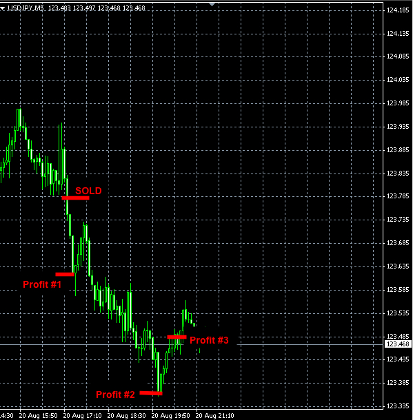 best-forex-signals-usdjpy-aug20