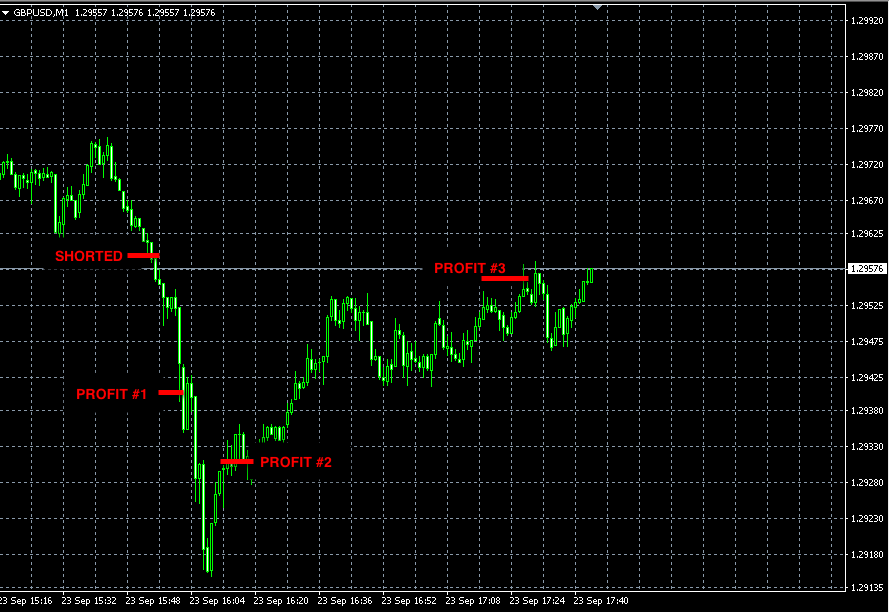best-forex-signals-gbpusd-sep23
