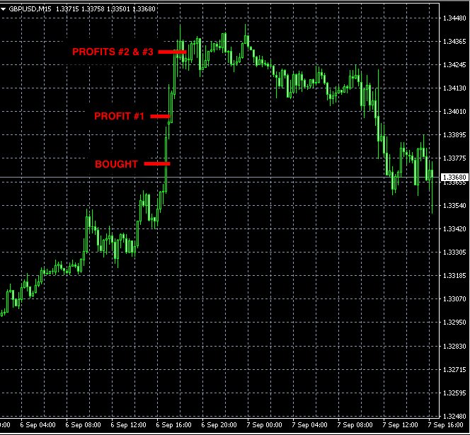 best-forex-signals-gbpusd-sep6