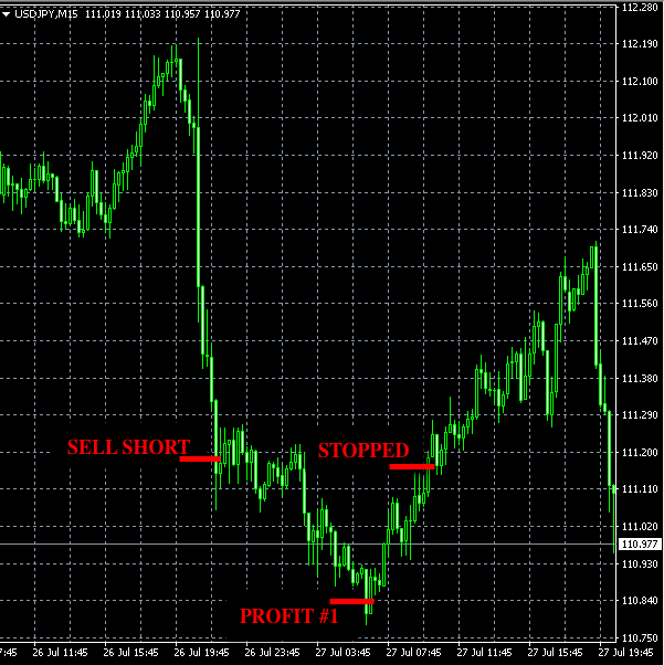 best forex signals jul27