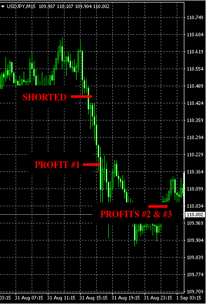 best forex signals usdjpy aug31