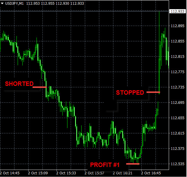 best forex signals oct2