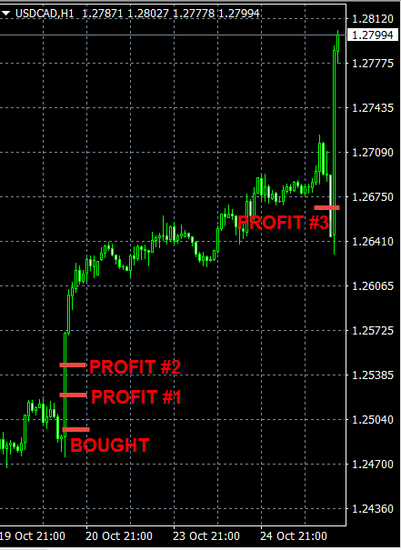 best forex signals oct25