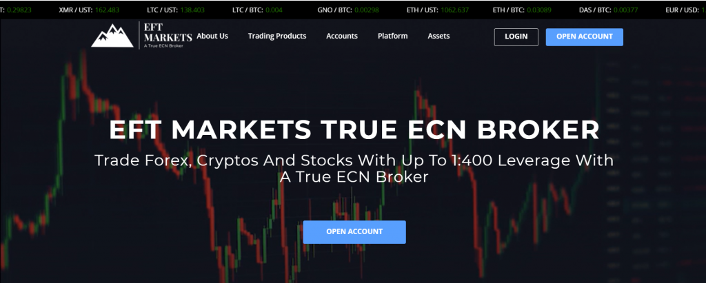online trading with EFT Markets