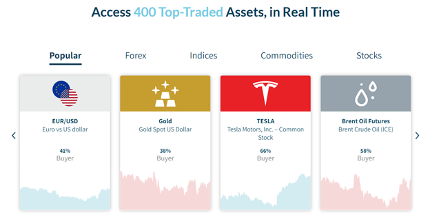 Axia Investments assets