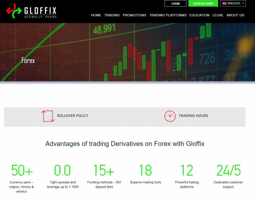 Gloffix FX trading benefits